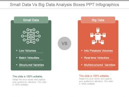 Small Data Vs Big Data Analysis Boxes Ppt Infographics