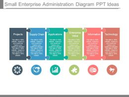 Small Enterprise Administration Diagram Ppt Ideas