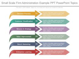 Small Scale Firm Administration Example Ppt Powerpoint Topics