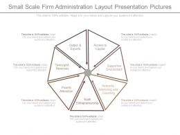 Small Scale Firm Administration Layout Presentation Pictures