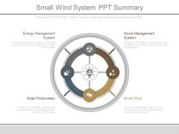 Small Wind System Ppt Summary