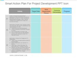 Smart Action Plan For Project Development Ppt Icon