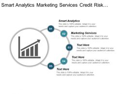 Smart Analytics Marketing Services Credit Risk Market Risk Cpb