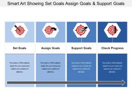 Smart Art Showing Set Goals Assign Goals And Support Goals