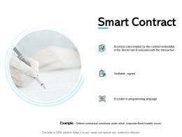 Smart Contract Business Programming Ppt Powerpoint Presentation Gallery Ideas