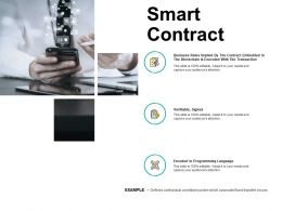 Smart Contract Programming Ppt Powerpoint Presentation Pictures Background