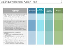 Smart Development Action Plan Ppt Infographic Template