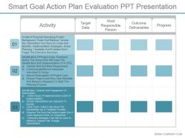 Smart Goal Action Plan Evaluation Ppt Presentation