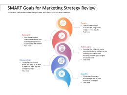 Smart Goals For Marketing Strategy Review