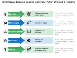 Smart Goals Showing Specific Meaningful Action Oriented And Realistic