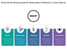 Smart Goals Showing Specific Measurable And Realistic In Linear Manner