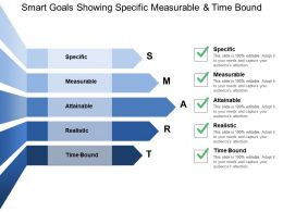 Smart Goals Showing Specific Measurable And Time Bound