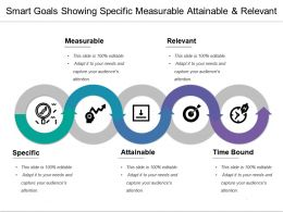 Smart Goals Showing Specific Measurable Attainable And Relevant