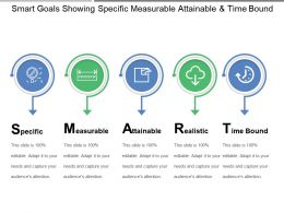 Smart Goals Showing Specific Measurable Attainable And Time Bound