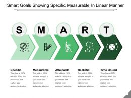 Smart Goals Showing Specific Measurable In Linear Manner