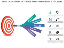 Smart Goals Specific Measurable Attainable Time Bound And Dart Board