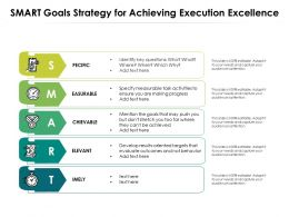 Smart Goals Strategy For Achieving Execution Excellence