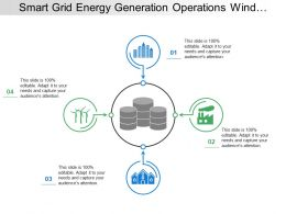 Smart Grid Energy Generation Operations Wind Generation Transmission Distribution Customer