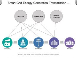 smart_grid_energy_generation_transmission_distribution_customer_storage_options_power_quality_Slide01