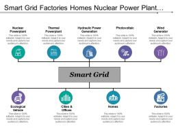 Smart Grid Factories Homes Unclear Power Plant Theme Cities Ecological Wind Generator