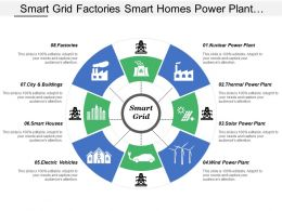 Smart Grid Factories Smart Homes Power Plant Theme Cities Ecological Wind Generator