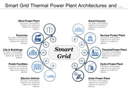 Smart Grid Thermal Power Plant Architectures And Applications About Renewable Energy