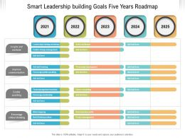 Smart Leadership Building Goals Five Years Roadmap