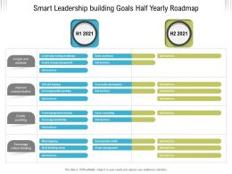 Smart Leadership Building Goals Half Yearly Roadmap