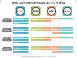 Smart Leadership Building Goals Quarterly Roadmap