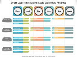 Smart Leadership Building Goals Six Months Roadmap