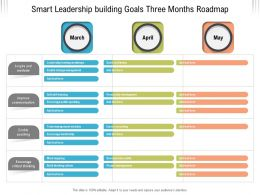 Smart Leadership Building Goals Three Months Roadmap