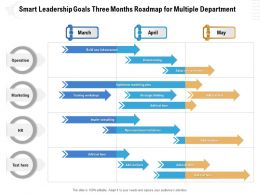 Smart Leadership Goals Three Months Roadmap For Multiple Department