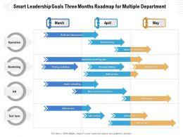 Smart Leadership Goals Three Months Roadmap For Multiple Department