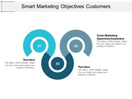 Smart Marketing Objectives Customers Ppt Powerpoint Presentation Styles Icon Cpb