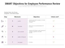 Smart Objectives For Employee Performance Review