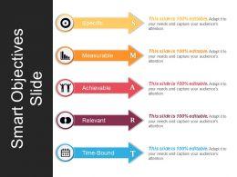 Smart Objectives Slide