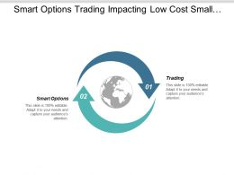 Smart Options Trading Impacting Low Cost Small Business Cpb