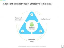 Smart Phone Strategy Choose The Right Product Strategy Innovation J2 Ppt Slides Gallery