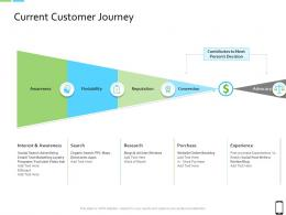 Smart Phone Strategy Current Customer Journey Ppt Infographic Template Infographic Template