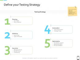 Smart Phone Strategy Define Your Testing Strategy Ppt Powerpoint Presentation Model Deck