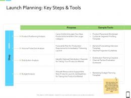 Smart Phone Strategy Launch Planning Key Steps And Tools Ppt Gallery Examples