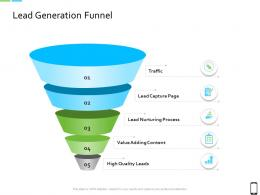 Smart Phone Strategy Lead Generation Funnel Ppt Layouts Icons