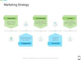 Smart Phone Strategy Marketing Strategy Ppt Powerpoint Presentation Ideas Graphics Design