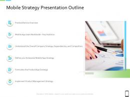 Smart Phone Strategy Mobile Strategy Presentation Outline Ppt Outline Layouts