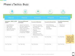 Smart Phone Strategy Phase 1 Tactics Buzz Ppt Powerpoint Presentation Portfolio Diagrams