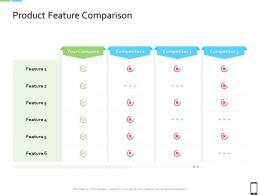 Smart Phone Strategy Product Feature Comparison Ppt Summary Graphic Tips