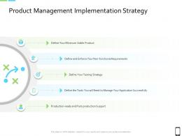 Smart Phone Strategy Product Management Implementation Strategy Ppt File Gridlines
