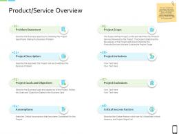 Smart Phone Strategy Product Service Overview Ppt Infographics Graphics Download