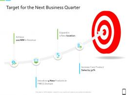 Smart Phone Strategy Target For The Next Business Quarter Ppt File Example Topics