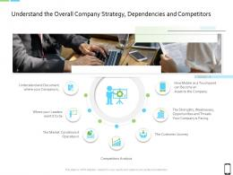 Smart Phone Strategy Understand The Overall Company Strategy Dependencies And Competitors Ppt Layouts